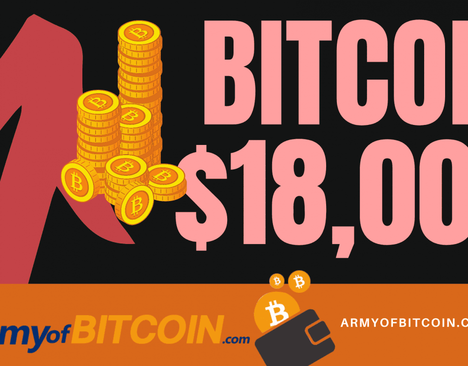 The Price Of Bitcoin Is Over $18,000. How High Will It Go