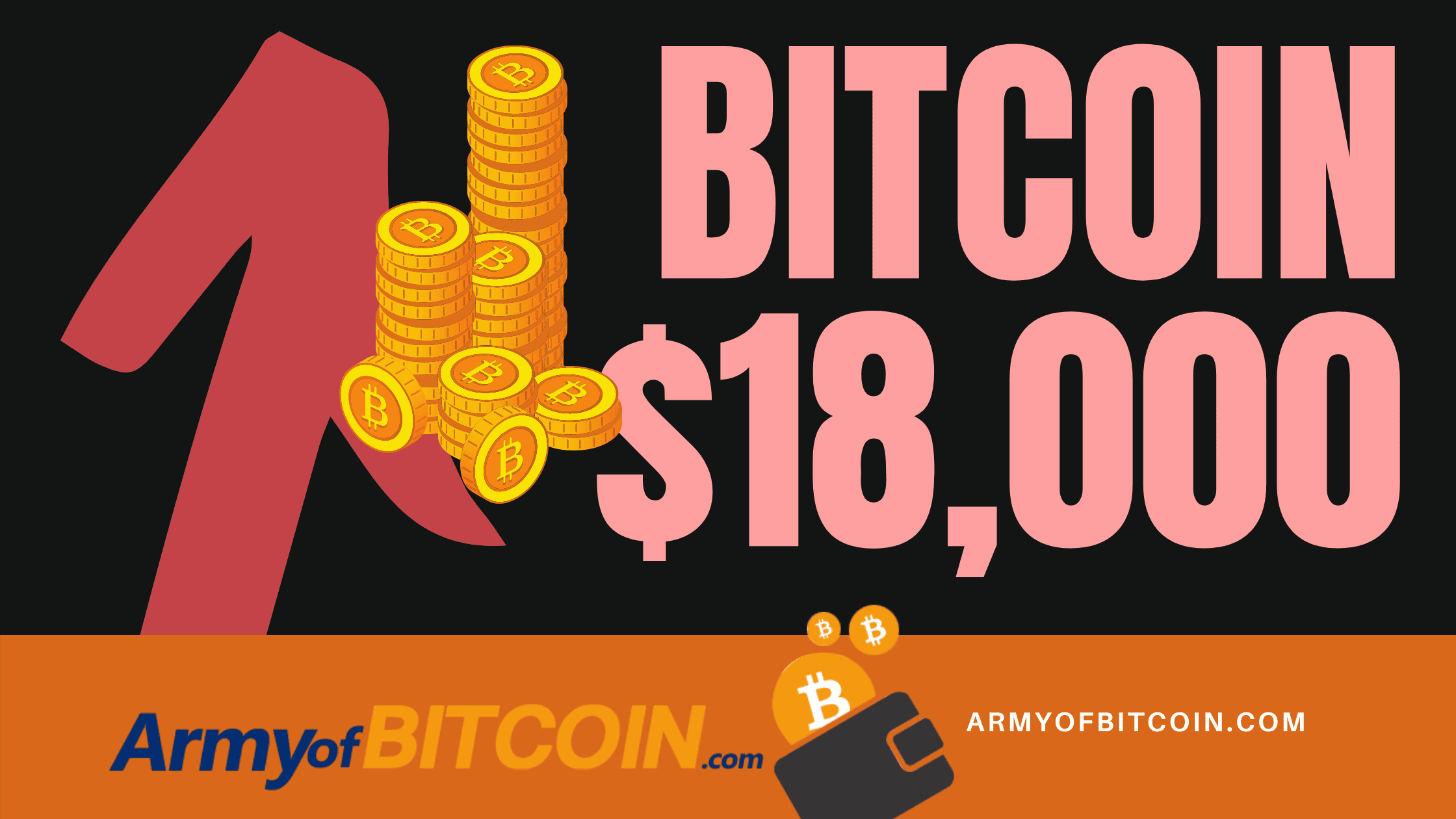 The Price Of Bitcoin Is Over $18,000. How High Will It Go?