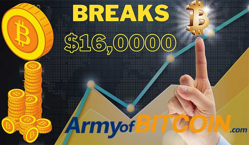 Will The Price Of Bitcoin Continue To Rally After Breaking $16,000?