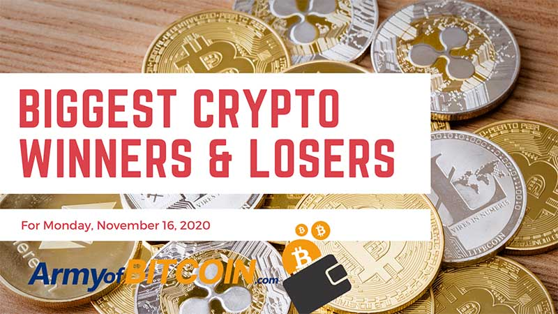 What Are The Biggest Crypto Winners & Losers For Monday, November 16, 2020