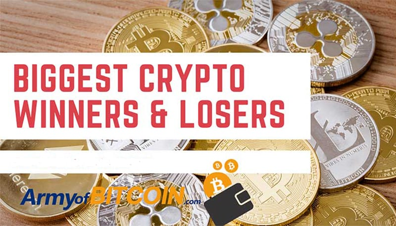 What Are The Biggest Crypto Winners & Losers For December 1, 2020