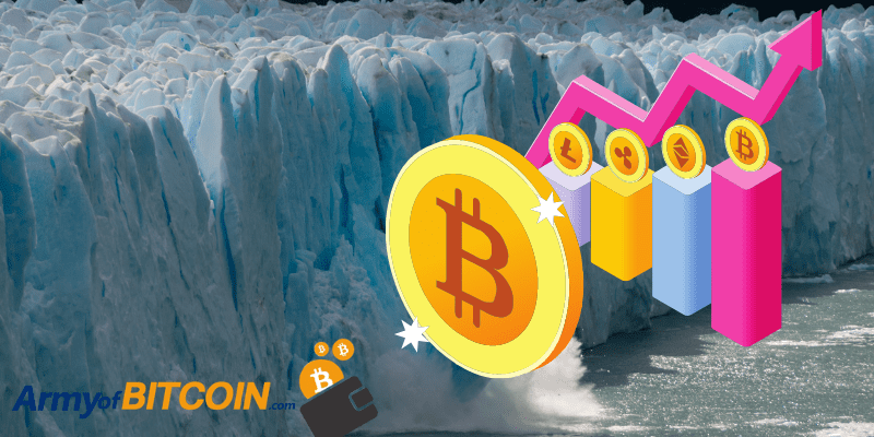 A Climate Change Comes To Bitcoin